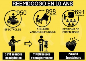 infographieCetD-72px